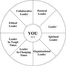 8-Faces-of-Leadership-Approach-Graphicweb